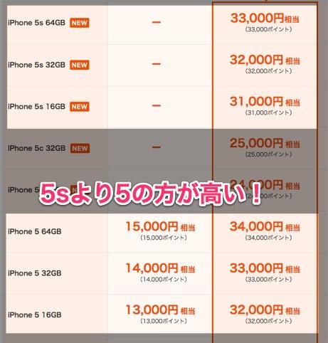 Au iPhone shitadori